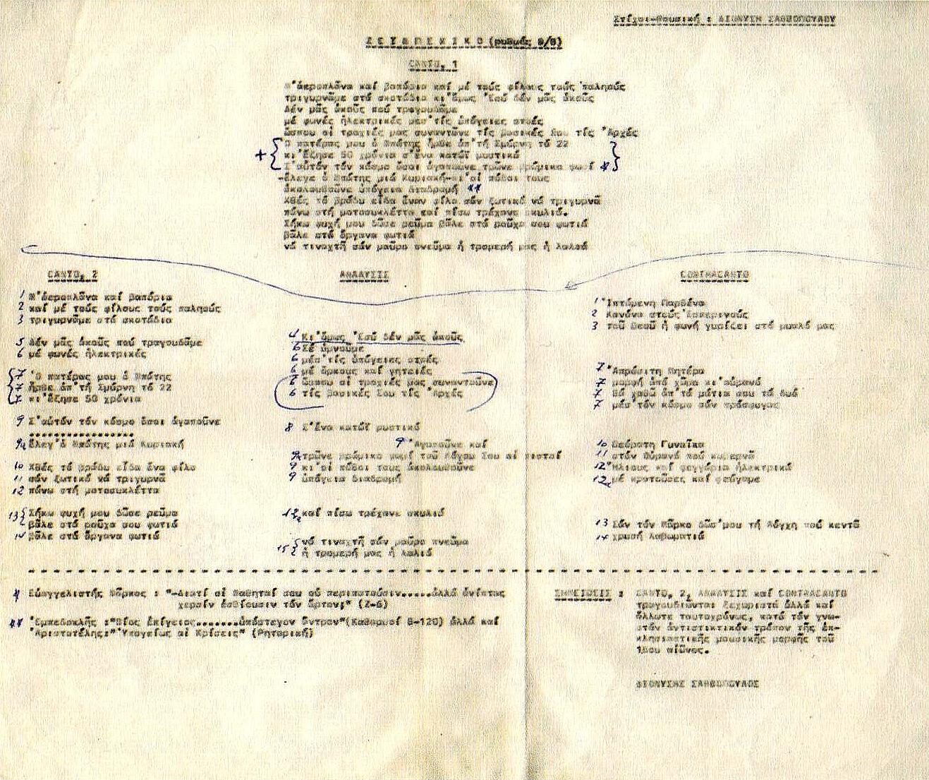 Ο φάκελος που υποβλήθηκε προς έγκριση από τον Διονύση Σαββόπουλο για το τραγούδι του «Το Ζεϊμπέκικο». Περιέχονται στίχοι και παρτιτούρες του τραγουδιού, 1970.